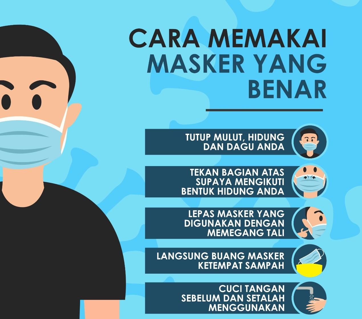 Cara memakai Masker