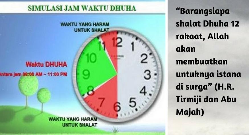 Waktu Mendirikan Dhuha
