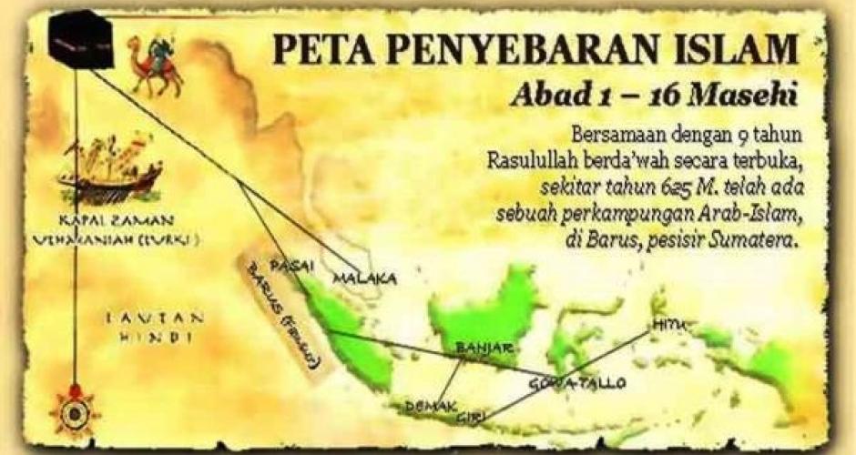 Penyebaran Islam di Pulau Sumatera